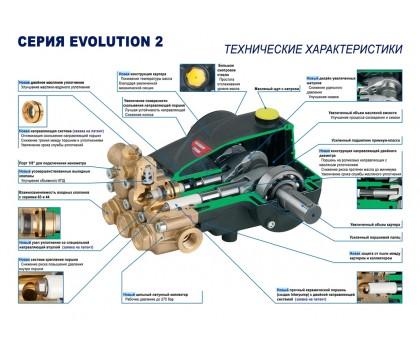 Насос высокого давления Evolution E2D2013, IPG E2D2013-000