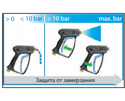 Пистолет MV925 с защитой от замерзания (при низком давлении), Mecline 4012405011